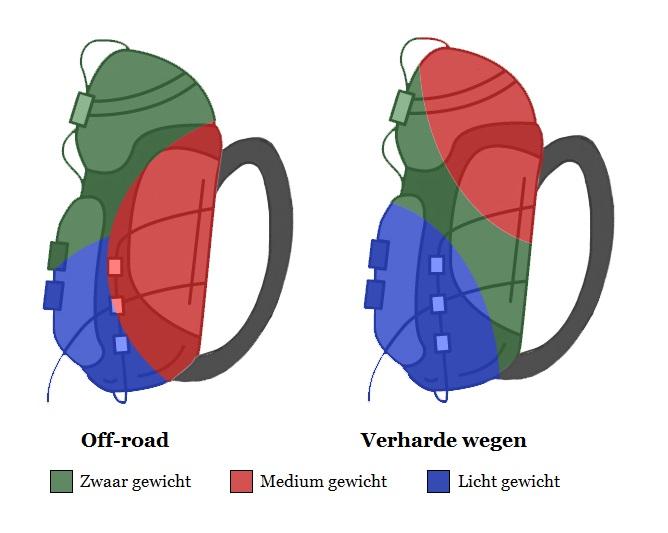 """<a href=""""http://nl.freepik.com/vrije-foto-vectoren/reizen"""">Reizen vectoren designed by Eightonesix - Freepik.com</a>"""